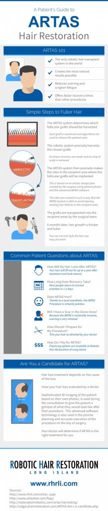 Patients Guide to ARTAS® Hair Restoration from RHRLI